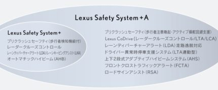 Lexus Safety System A 430x179